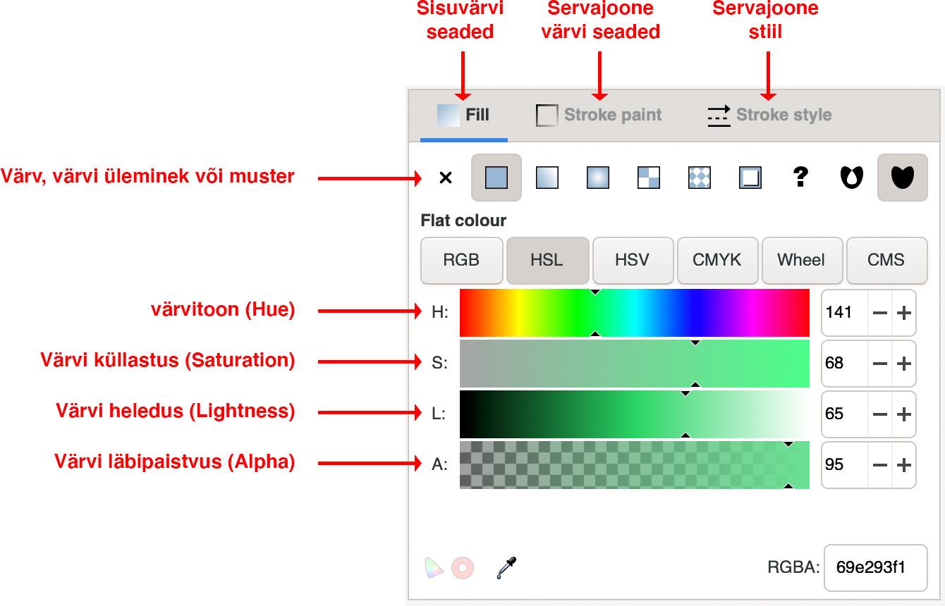 värvide seadete valimine ikscape programmis