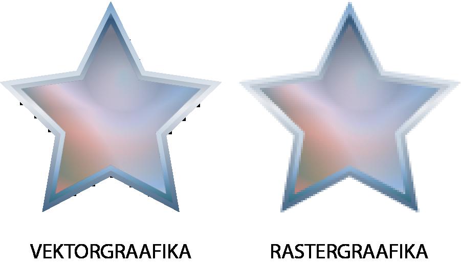 vektorgraafika ja rastergraafika võrdlus 400% suurendatud pildi puhul